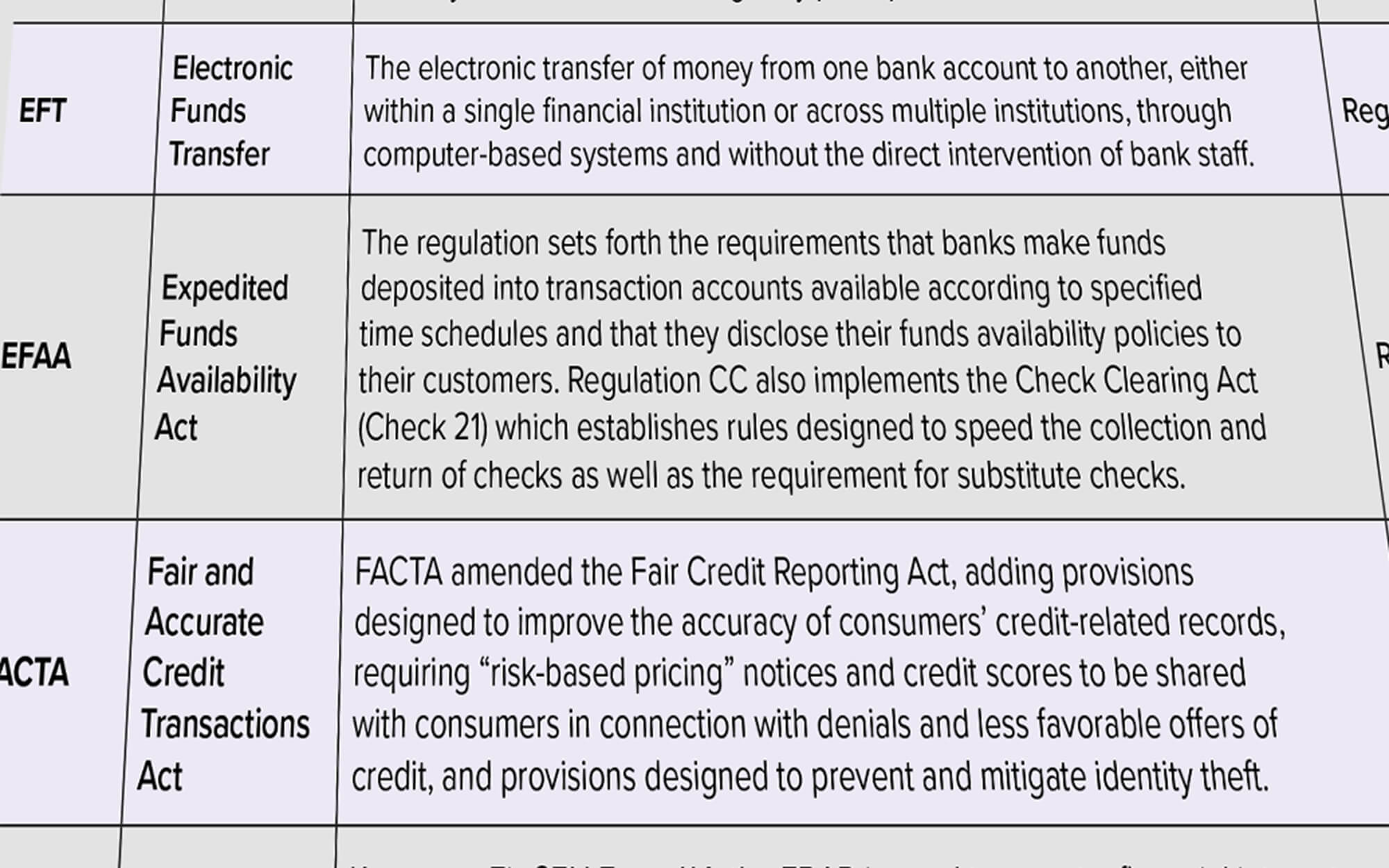 Compliance Quick Reference Guide
